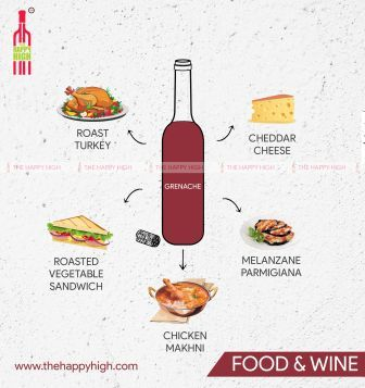 Grenache food infographic